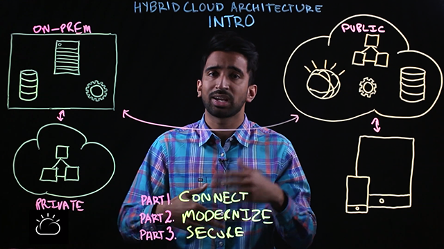 Hybrid cloud architecture: Introduction