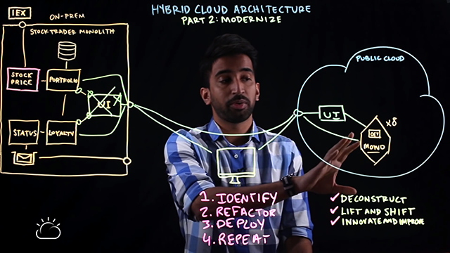 Hybrid cloud architecture: Part 2 Modernization