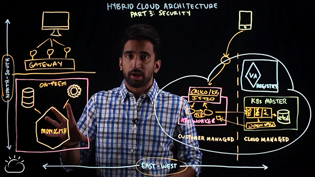 Hybrid cloud architecture: Part 3 Security