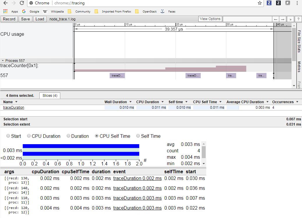 Create and view custom trace data in user Node js code – IBM Developer